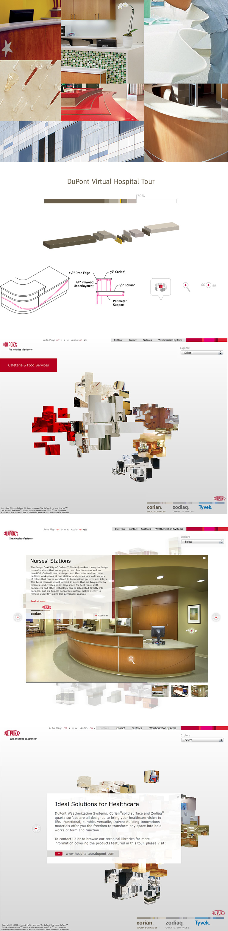 DuPont Solid Surfaces - A virtual success story