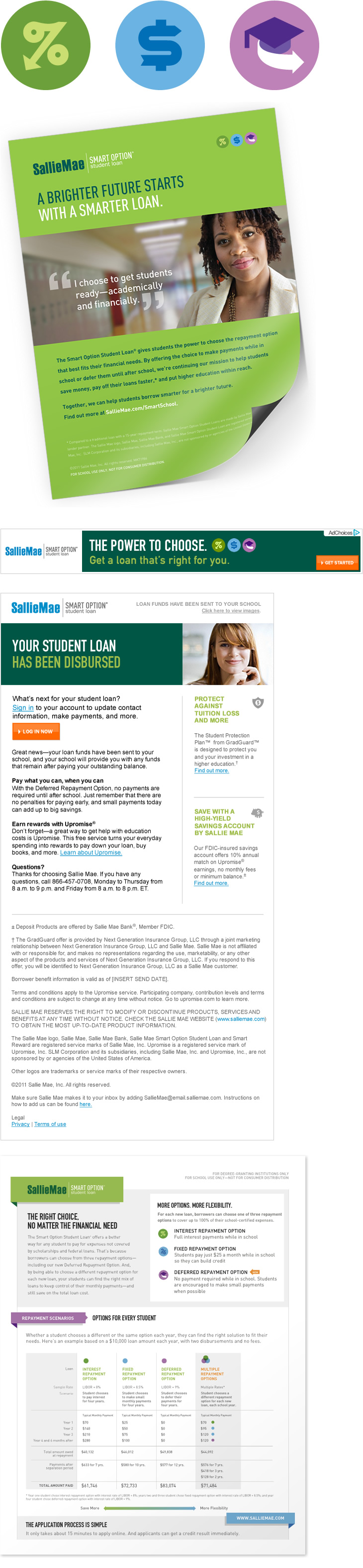 Sallie Mae Smart Option Student Loans - A brand that makes the grade