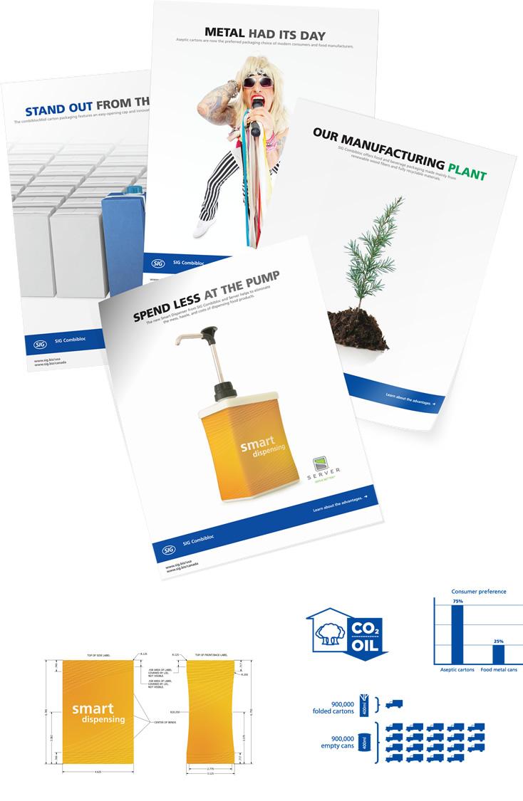 SIG Combibloc - A fresh and juicy sales kit